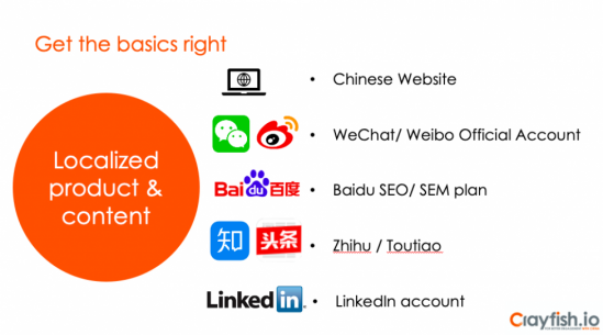 How to do B2B Digital Marketing in China post Covid-19?