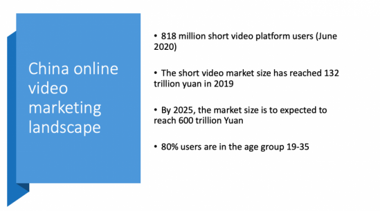How to do short video marketing in China?